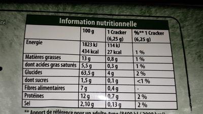 Premium Blé Complet - Informations nutritionnelles - fr