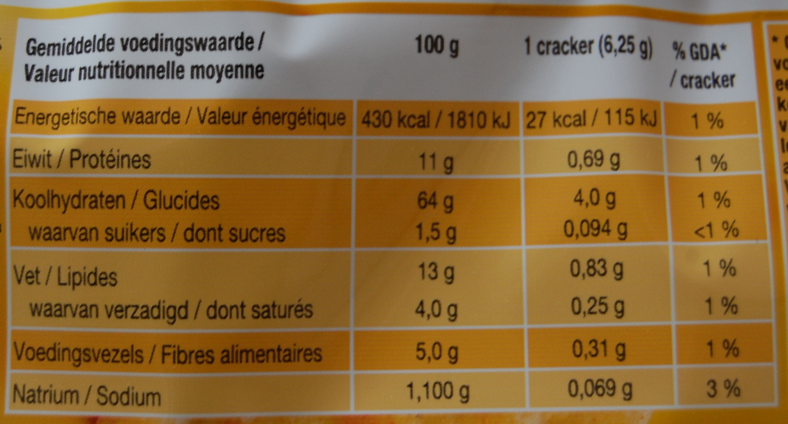 Mini crackers - Nutrition facts - fr