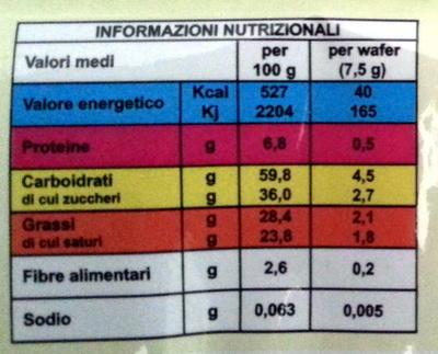 Waferpiù alla nocciola - Nutrition facts
