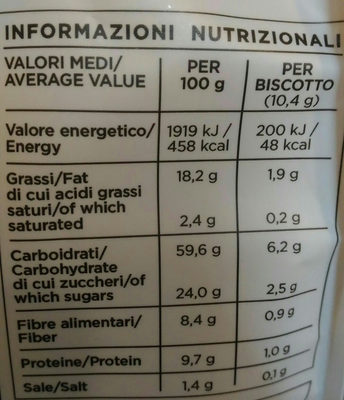 Rustici - Nutrition facts