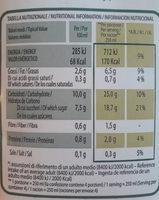 VITARIZ Organic Rice Drink With Hazelnut - Informations nutritionnelles