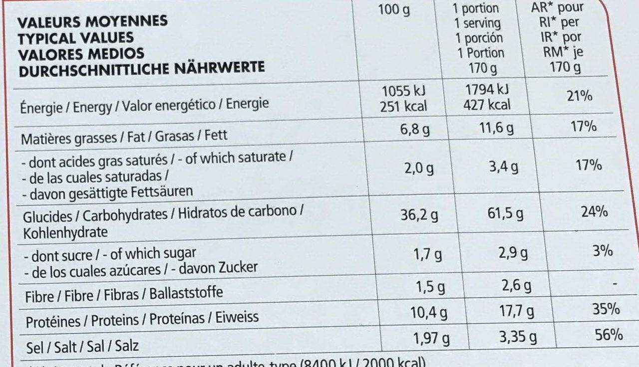Pizza Cuite Sur Pierre Thon Edam Oignon Rouge Rolli 340 G - Informations nutritionnelles - fr