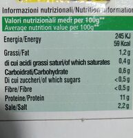 Montana - Nutrition facts - fr