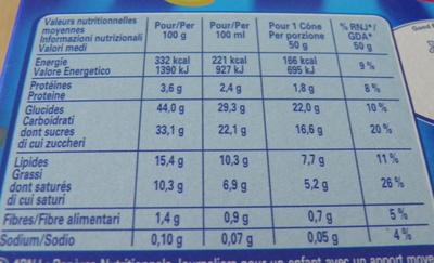 Smarties Fun Cones - Informations nutritionnelles