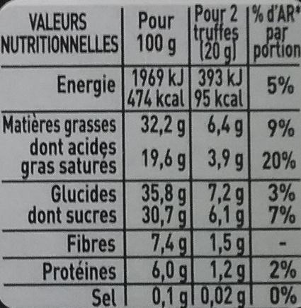 La Truffe au chocolat à 70% Cacao - Nutrition facts