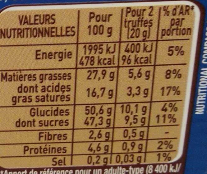 Truffes coeur fondant au chocolat au lait - Informations nutritionnelles