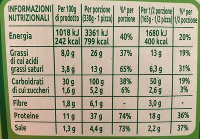 Bella Napoli Pizza Margherita - Informazioni nutrizionali