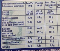 Smarties fun cones - Nutrition facts - fr