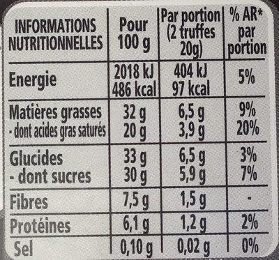 Truffes - Informations nutritionnelles