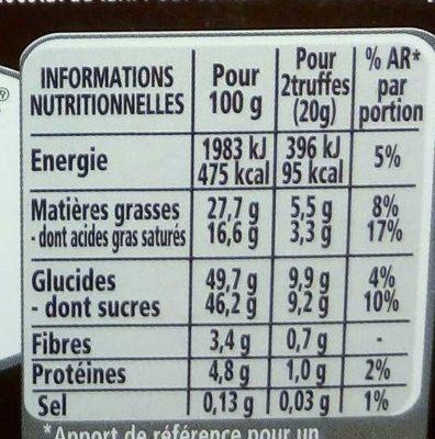 Truffes Lait fondant ultime - Informations nutritionnelles
