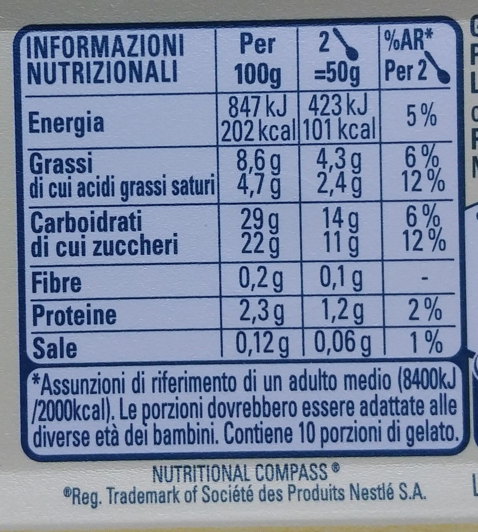 Gelato al Latte - Nutrition facts