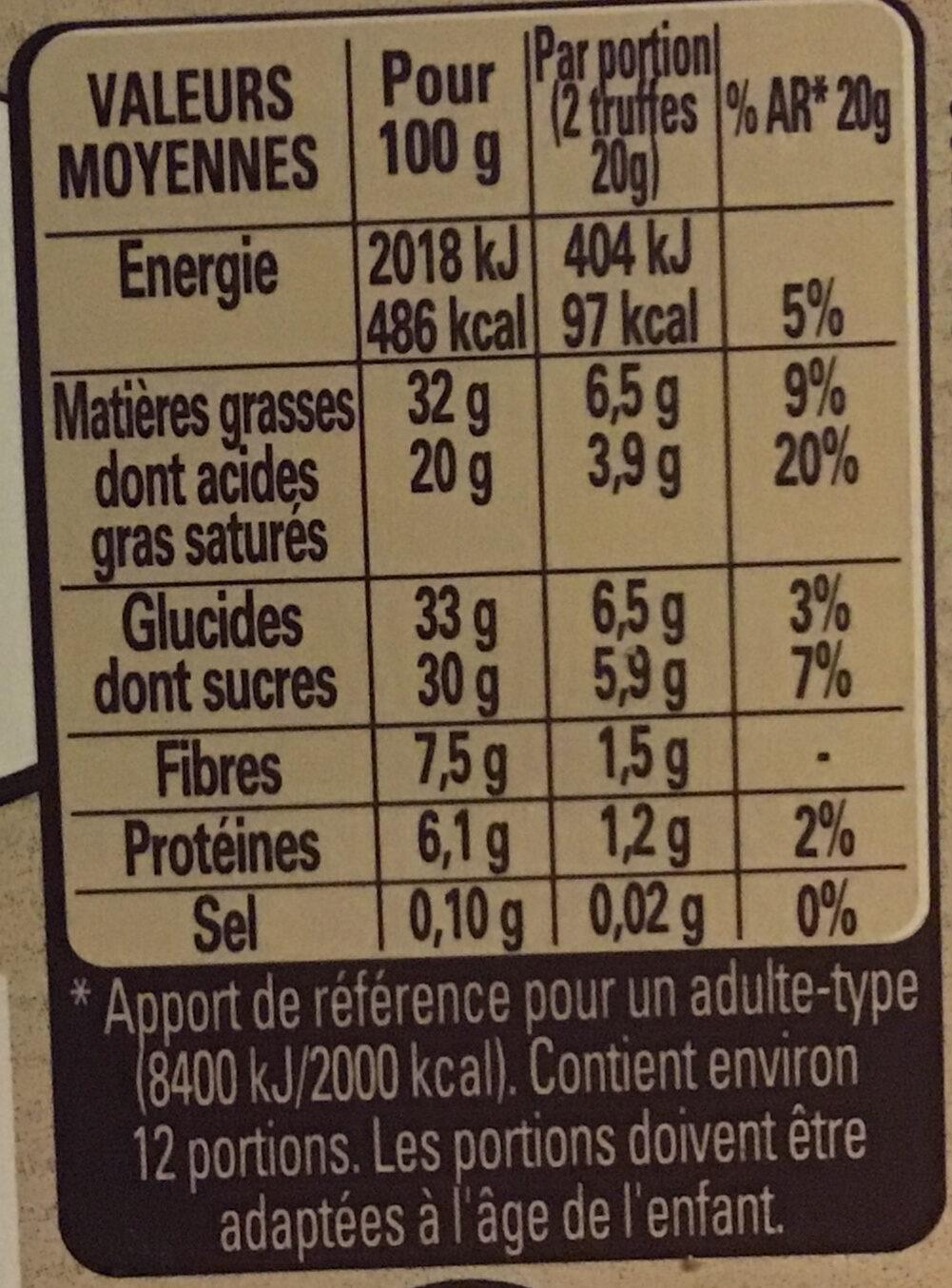 Truffes noir à 70% - Informations nutritionnelles - fr