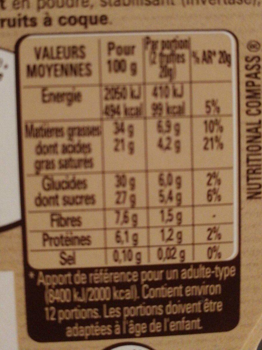 Truffes au chocolat Noir à 85% de cacao - Nutrition facts