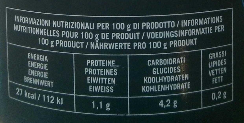Tomates pelées - Información nutricional - fr
