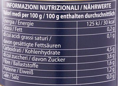 Pomodorini Kirschtomaten - Voedingswaarden - de