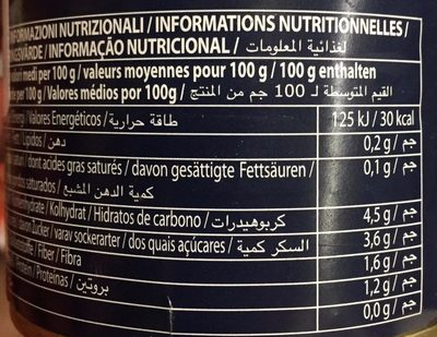 PROMODORINI CHERRY TOMATOES - Nutrition facts