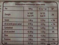 Savoiardi Vicenzovo - Nutrition facts - de