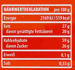 Napolitaner - Nutrition facts