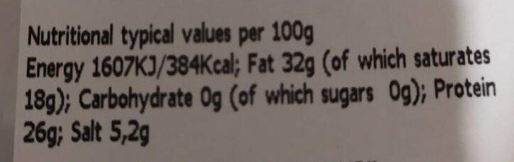 Pecorino Romano - Nutrition facts