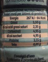 Latte intero - Valori nutrizionali - it