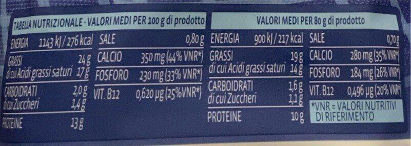 Certosino crescenza italiana - Voedingswaarden - it