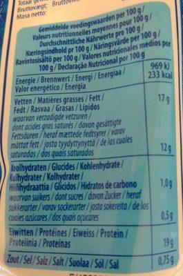 Mozzarella mini - Voedingswaarden - fr