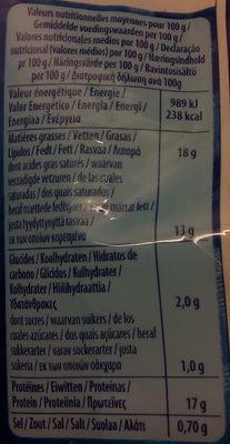 Mozzarella - Informations nutritionnelles - de