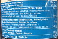 Mozzarella di latte di Bufala Mini - Nutrition facts