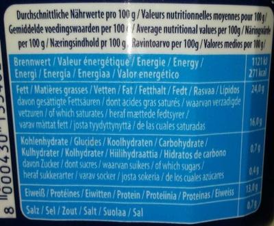 Mozzarella Di latte Di bufala - Informations nutritionnelles