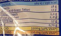 Mozarella Santa Lucia - Nutrition facts - it