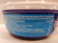 Mascarpone - Información nutricional - es