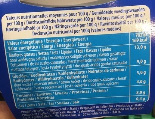 Ricotta Santa Lucia - Nutrition facts - en