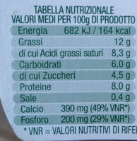 Ricotta fresca - Valori nutrizionali - it
