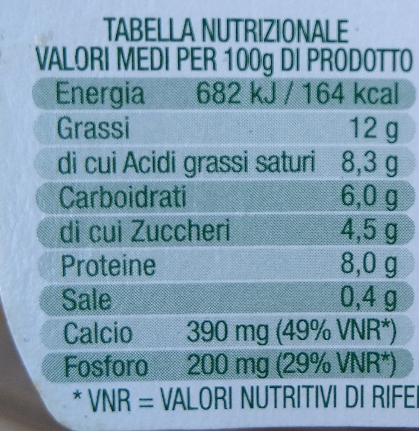 Ricotta Fresca Nostrana - Informazioni nutrizionali - it
