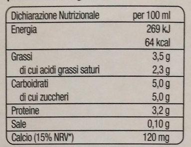 Latte Garfagnana - Nutrition facts - it