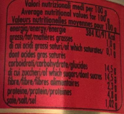 Double concentré de tomates (28%) - Informations nutritionnelles