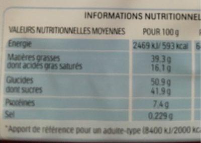 Duplo Etui De 5 Pieces - Nutrition facts