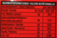Mon Chéri - Nutrition facts
