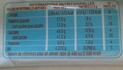 Kinder bueno gaufrettes enrobees de chocolat 2 barres - Nutrition facts
