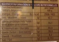 Ferrero Rocher - Voedingswaarden - fr