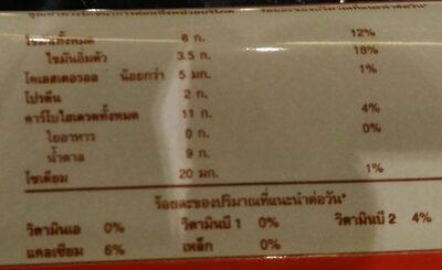 คินเดอร์บรูโนช็อกโกแลตนม - Voedingswaarden - th