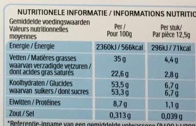 Kinder Chocolat - Voedingswaarden