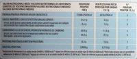 Nutella B-ready - Valori nutrizionali - fr