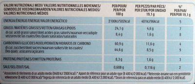 Nutella B-ready - Nutrition facts - fr