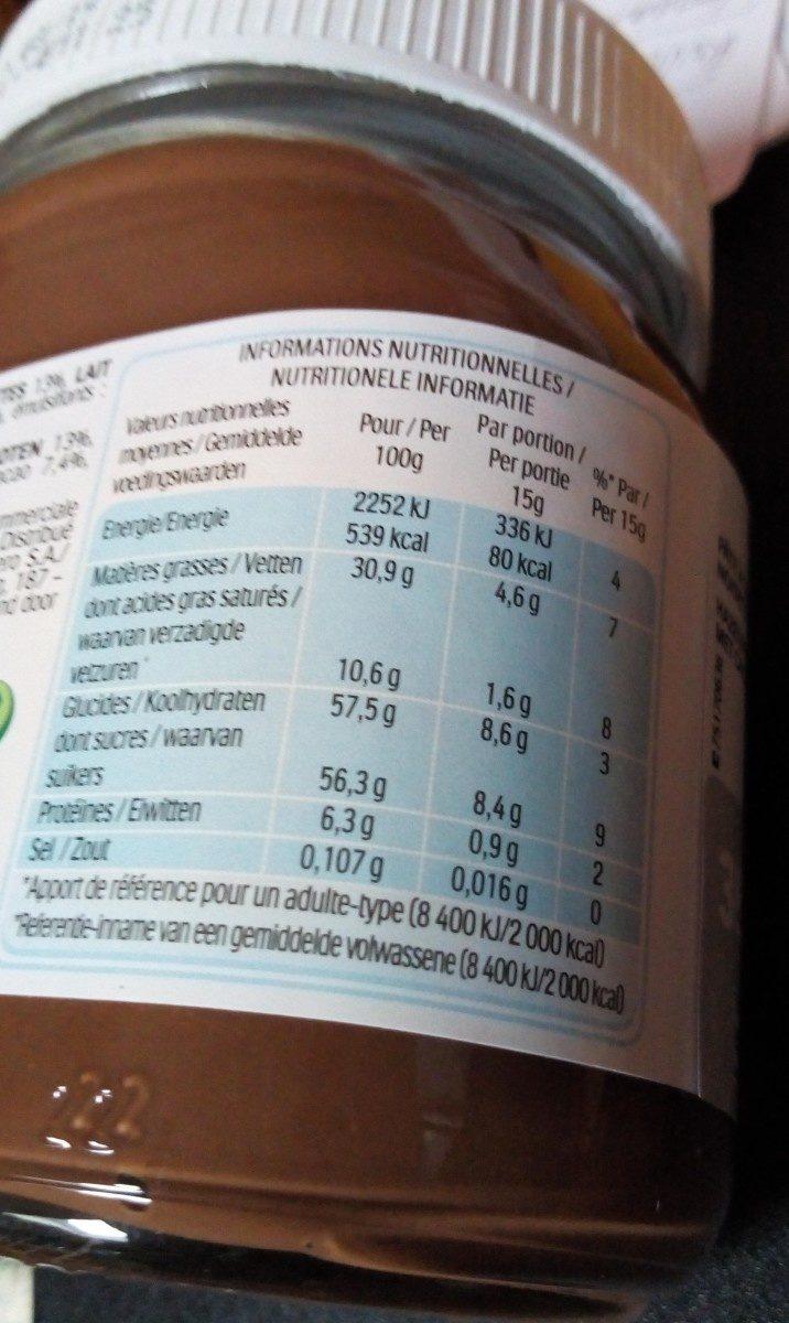 Nutella - Ingrediënten