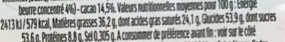 Moulage lapin kinder surprise - Valori nutrizionali - fr