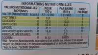 Kinder Bueno White - Valori nutrizionali - fr