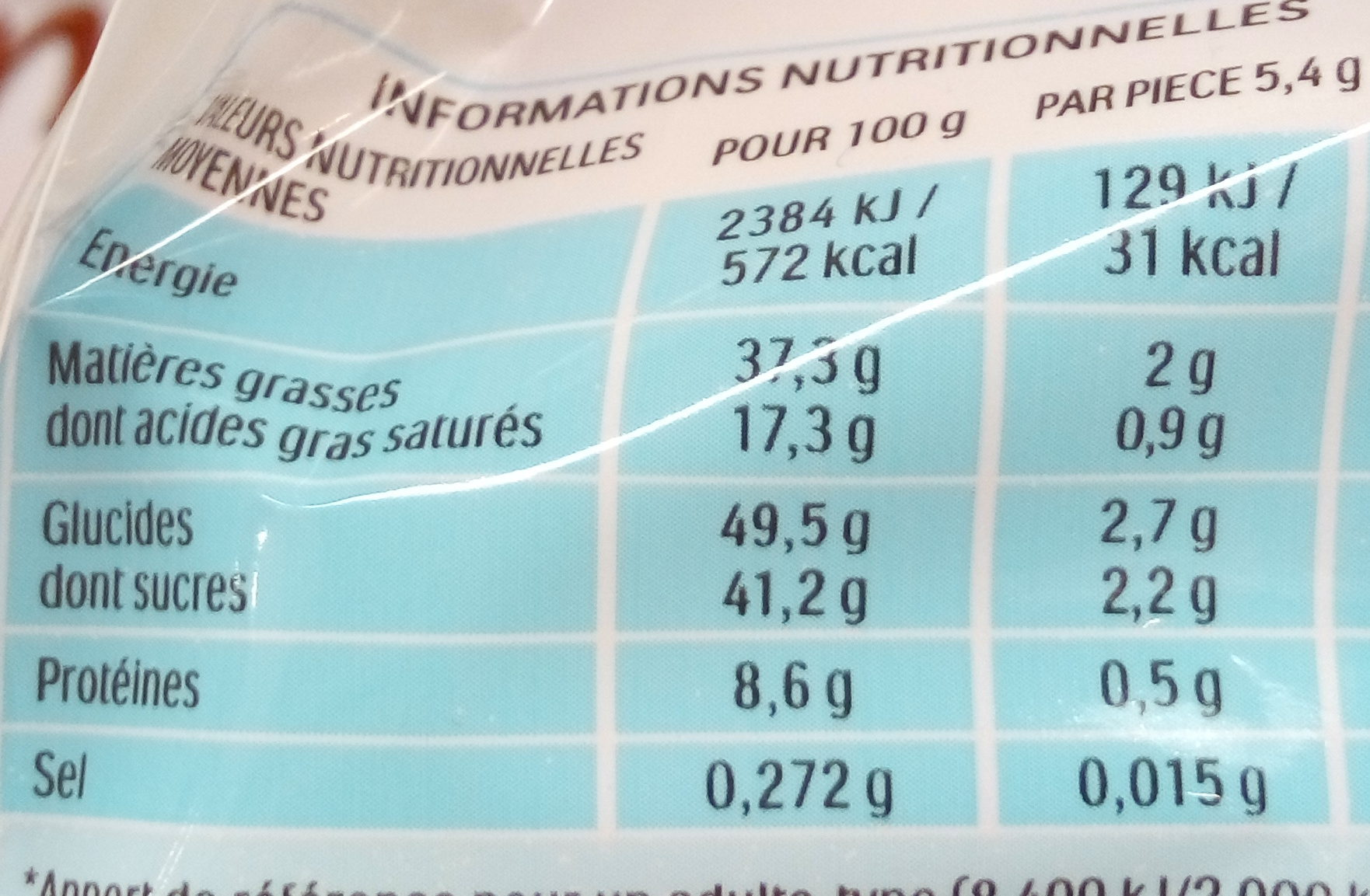 Kinder Bueno Mini - Informations nutritionnelles