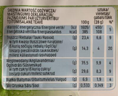 Biszkopt z jogurtowym nadzieniem 67% - Wartości odżywcze - pl