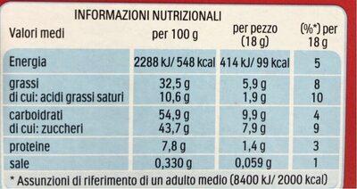 Tronky nocciola - Nutrition facts - en